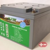 Haze Batteries