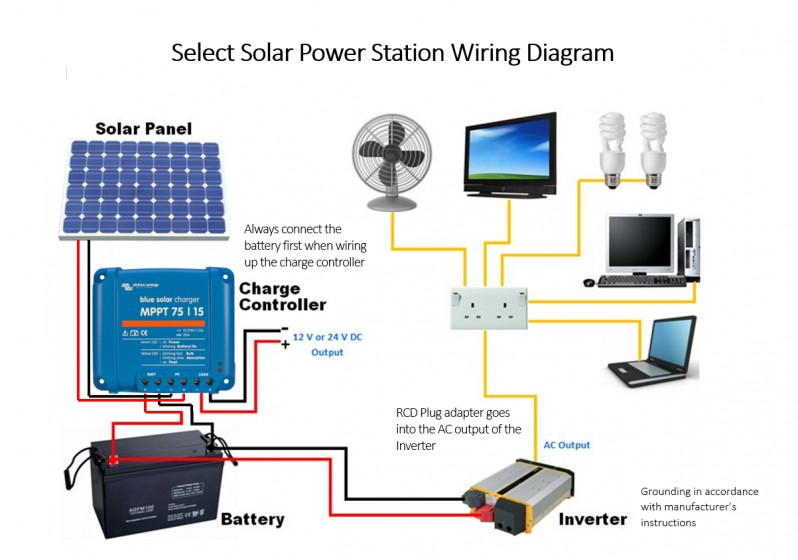 marine battery charger wiring diagram select solar power station 280w select solar the solar  select solar power station 280w select solar the solar