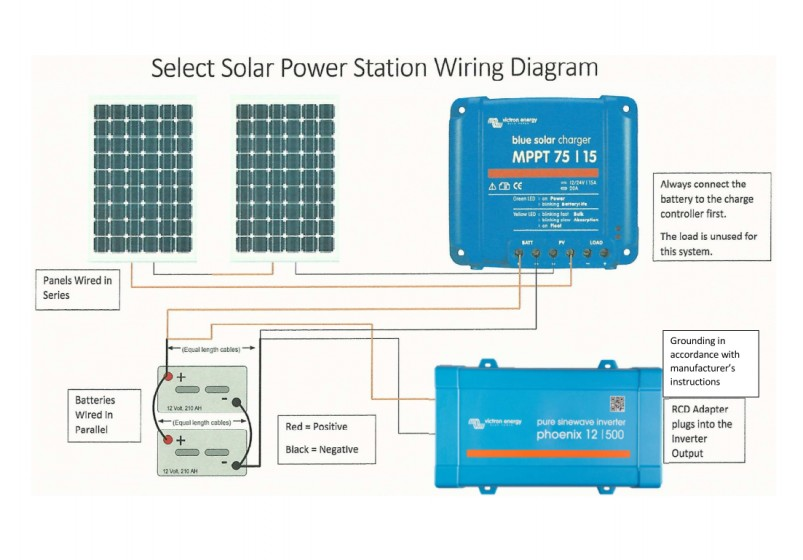 Select Solar Power Station - 250w Select solar The solar ...