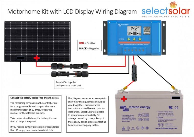 Motorhome Solar Panel Kits With Display Motorhome Solar Panels Select Solar The Solar Professionals Select Solar The Solar Power Professionals